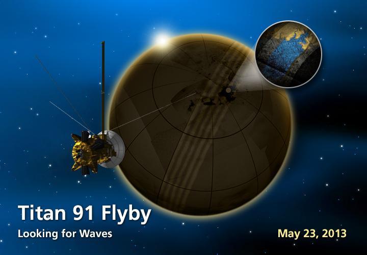 Titan (T-91) Flyby Credit: NASA/JPL-Caltech